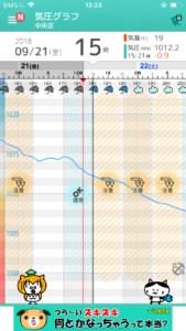 気圧グラフ